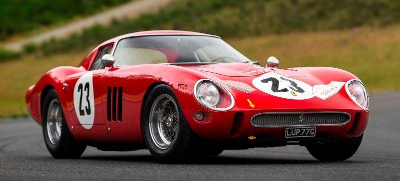 Ferrari 250 GTO Profile